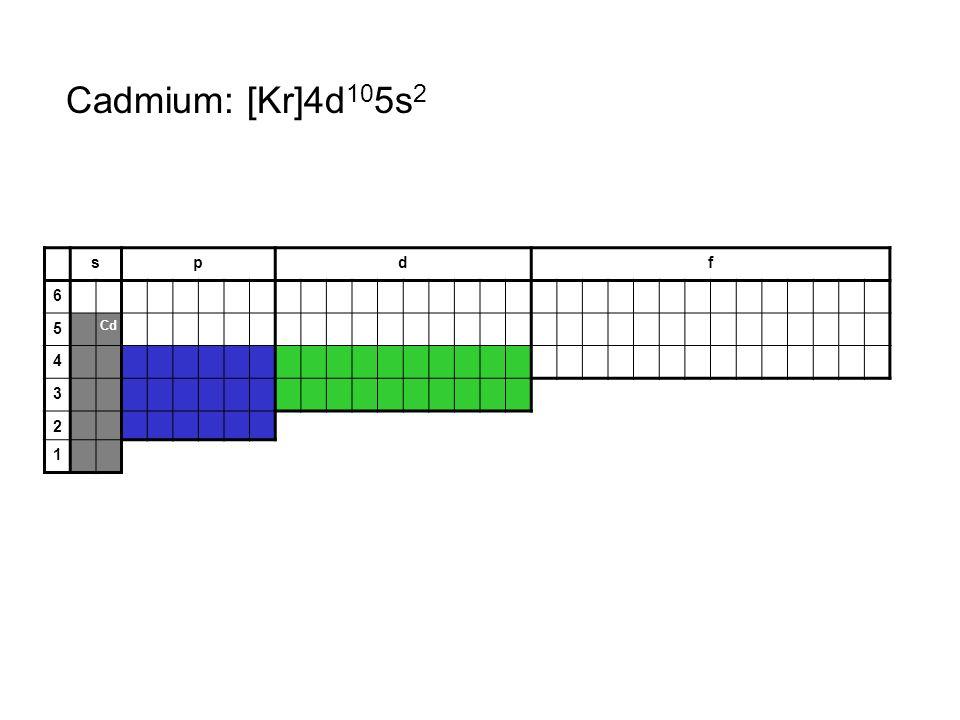 Cadmium: [Kr]4d105s2 s p d f 6 5 Cd 4 3 2 1